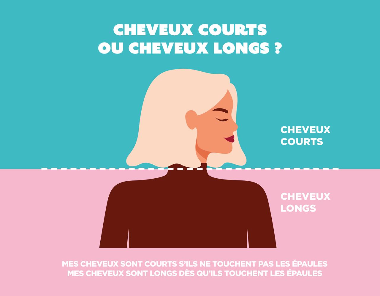 TCHIP COUPE COURT AUX PRÉJUGÉS !